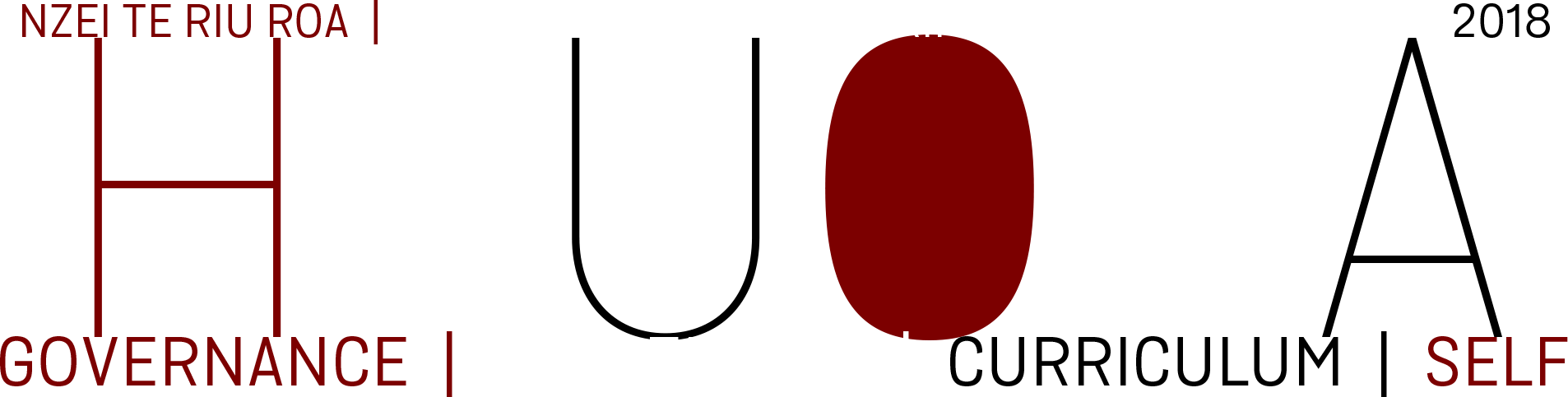 NZEI Rural and Teaching Principals' Conference 2018: Hauora: governance, leadership, curriculum, self